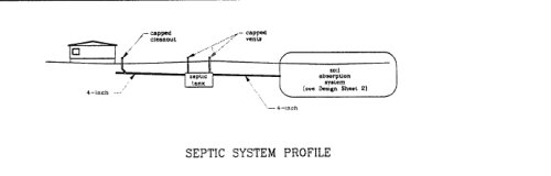 Septic Cross Section